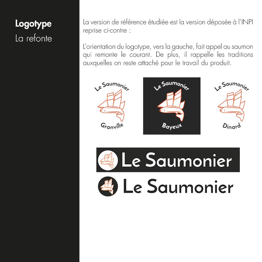 Refonte logotype